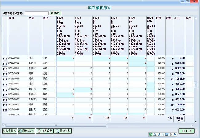 易售乐esale服装连锁店销售管理软件应用案例-esale